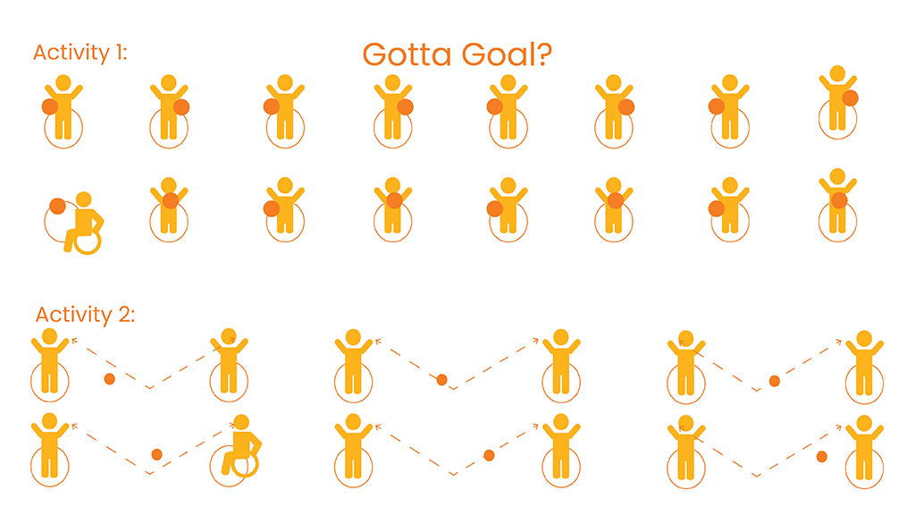 Diagram showing activity area set-up for Gotta Goal game.
